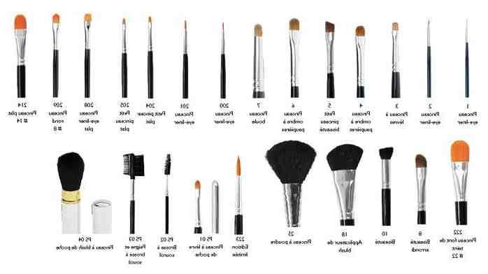 Quel pinceau pour le maquillage ?